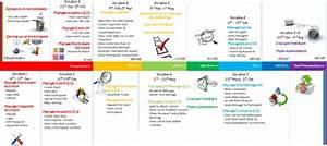 IS480 Team wiki: 2013T1 Wavecrunch Project Management - IS480