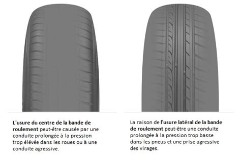 l usure des pneus comment la reconna 238 tre 187 oponeo fr
