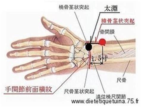 le 7 232 me point d acupuncture du m 233 ridien du poumon institut lingdao 233 cole de formation aux massages