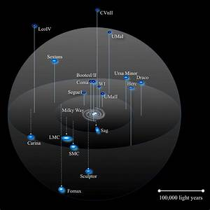 Milky Way Galaxy Map You Are Here - Pics about space
