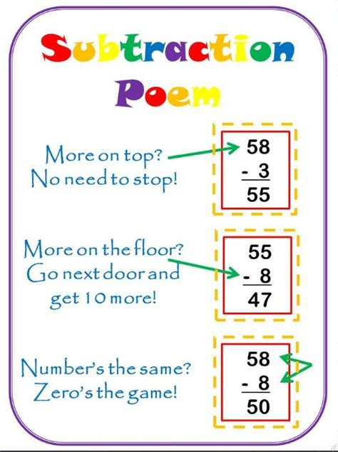 Subtraction With Regrouping  School At Home  Pinterest  Classroom, Songs And Dance