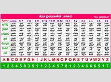 Graha horai Kaalam in Tamil2018 Learn Tamil Online