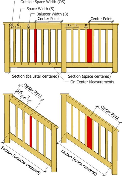 decks baluster spacing calculator