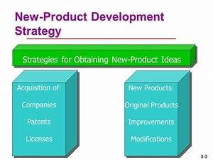 Chapter 1 New-Product Development and Product Life-Cycle ...