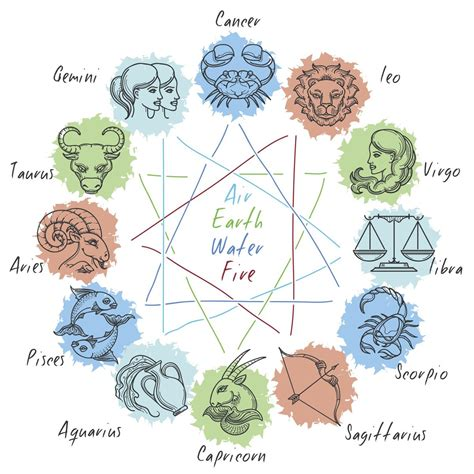 What Zodiac Signs Get Along Together? Well, You'll Want To. Gangster Disciple Signs Of Stroke. Apartment Signs. Lethargy Signs. Motion Clipart Signs Of Stroke. Song Signs Of Stroke. Highway Road Signs Of Stroke. Hunger Signs Of Stroke. Svg Signs