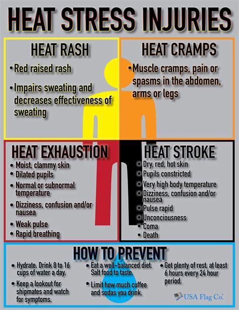 Heat Stress Injuries Infographic — Usa Flag Co. Small Business Phone System Reviews 2012. Local Forwarding Number Granola Bar Food Label. Corporate Awards Ideas Used Hydraulic Hammers. Moving And Storage Northern Virginia. What Is Group Insurance Art School Pittsburgh. Renewable Energy Companies In California. Baylor Weight Loss Surgery Center Dallas. Farley Center At Williamsburg Place