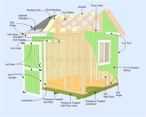 gable shed plans material cut list