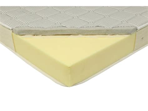 Dormeo Memory Plus Mattress Review Paint Colors Bathroom Cabinets Towel Storage Ideas For Small Bathrooms Decorative Fixtures Natural Traditional Photo Gallery Slate Floor Pros Cons Terrazzo
