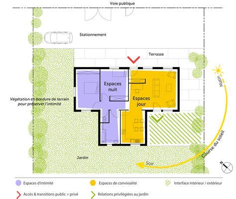 plan maison de plain pied toit plat ooreka