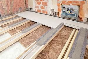 Schallschutz Wohnung Wand : altbau sanierung ~ Markanthonyermac.com Haus und Dekorationen