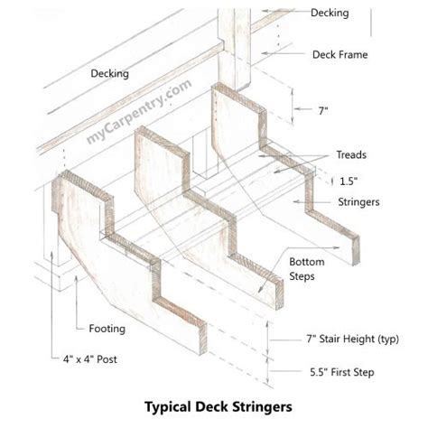 Deck Stairs Calculator Nz by 25 Best Ideas About Building Stairs On How To