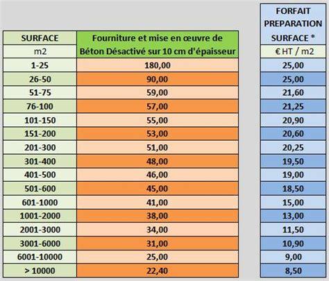 b 201 ton d 201 sactiv 201 prix b 233 ton d 233 sactiv 233 au m2 couleurs dosage terrasse tarifs