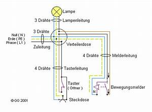 Lampe Mit Bewegungsmelder Und Schalter : bewegungsmelder 02 ~ Markanthonyermac.com Haus und Dekorationen