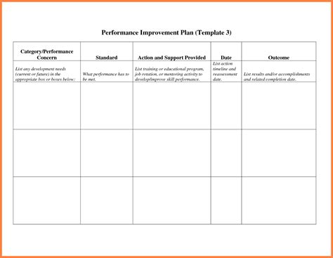 Action Plan Sample Template