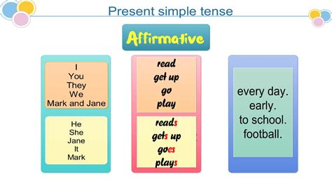 Present Simple  My Best Practice  Games To Learn English  Games To Learn English