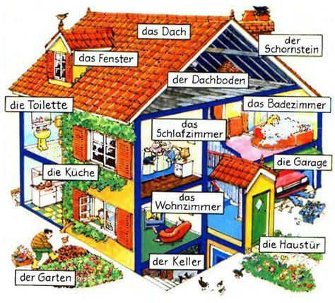 Das Haus Und Die Zimmer  Kuva Ja Sanasto  Pinterest Haus