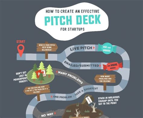 how to create an effective app startup pitch deck app