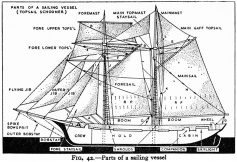 Ship Parts Names by Schooner Diagram Cup Of Christmas Cheer 1 2