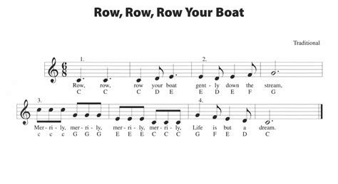 Row Row Row Your Boat Notes Piano by Row Your Boat Notes Www Topsimages