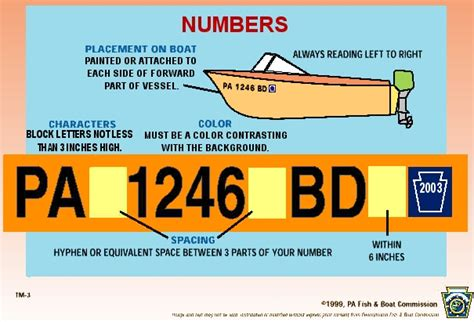 Texas Boating License Classes by Boat Registration Numbers