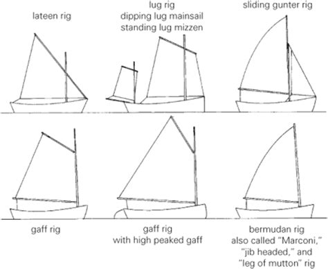 Small Boat Voyages Youtube by Sloops Cutters Schooners And Ketches Network Yacht