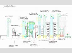 Plantas De Alimentos planos Digitales De Implantacion