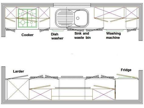 galley kitchen layout design bookmark 15026