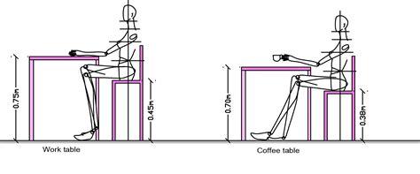 measurements ergonomics for table and chair dining table or desk design ergonomics