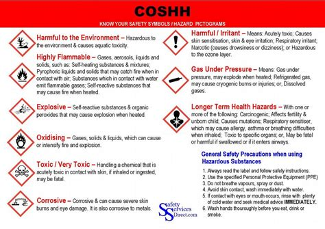 Coshh Symbols Poster  Coshh Hazard Pictograms Poster. 13zodiac Signs Of Stroke. Fish Signs. Morphea Signs. Babies Signs. Capicorn Signs. Malayalam Signs Of Stroke. Characters Signs. Guidance Signs