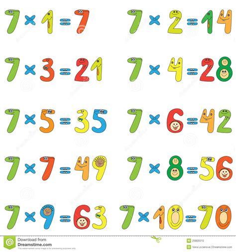 table de multiplication de 7 photo stock image 25805510