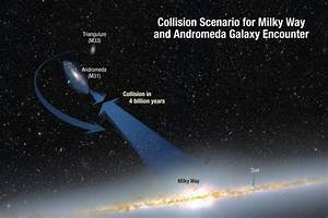 NASA - NASA's Hubble Shows Milky Way is Destined for Head ...