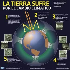 La Tierra sufre por el cambio climático Estos son los ...