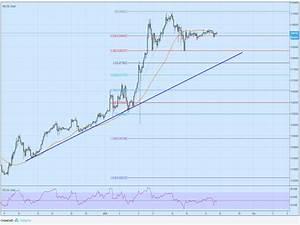 ETHBTC forecast: new bullish trend line forming