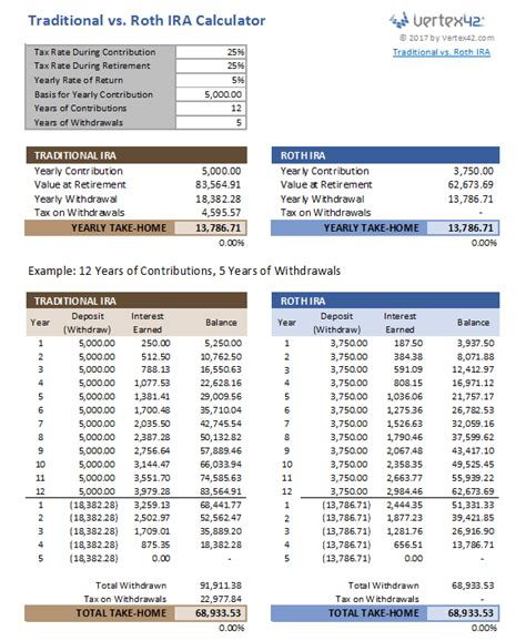 Traditional Vs Roth Ira Calculator. How To Build Your Website Top Dentist Schools. Dentist Implant Specialist Mass Mail System. Attention Deficit Hyperactivity. Wrangler Unlimited Off Road Bob Ryan Twitter. Virtual Private Server Hosting Reviews. What Training Do You Need To Be A Nurse. Bathroom Partitions Commercial. Middlesex County Divorce Lawyer