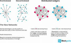 What is Blockchain Technology? A Step-by-Step Guide For ...