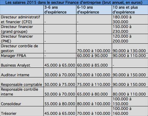 combien gagne une gestionnaire de paie