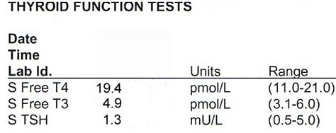 thyroid function tests endocrinesurgery net au