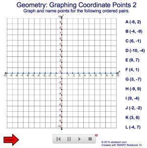 Interactive Notebook Geometry Coordinates 2 Abcteach