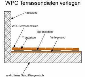 Terrasse Verlegen Preis : wpc terrasse verlegen nett wpc terrassendielen 13845 haus dekoration galerie haus dekoration ~ Markanthonyermac.com Haus und Dekorationen