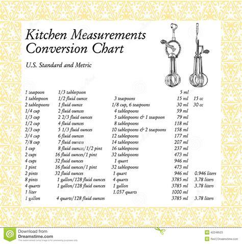 stock photos kitchen measurements conversion chart image 42248523