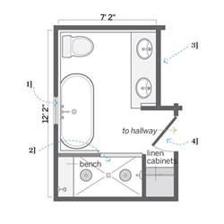 25 best ideas about bathroom layout on bathroom design layout master bath layout