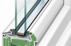Verspiegeltes Glas Fenster : schallschutz fenster perfecta fenster ~ Markanthonyermac.com Haus und Dekorationen
