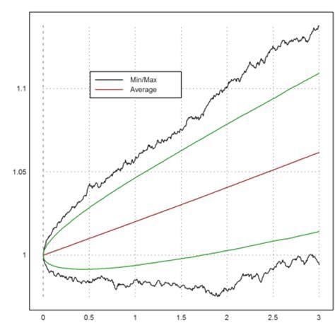 euler math toolbox tutorials