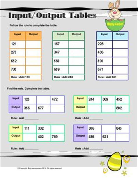 Inputoutput Tables  Second Grade Math Worksheets Biglearners